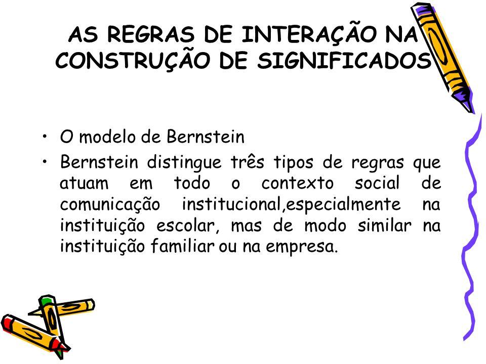 AS REGRAS DE INTERAÇÃO NA CONSTRUÇÃO DE SIGNIFICADOS O modelo de Bernstein Bernstein distingue três tipos de regras que atuam em todo o contexto socia