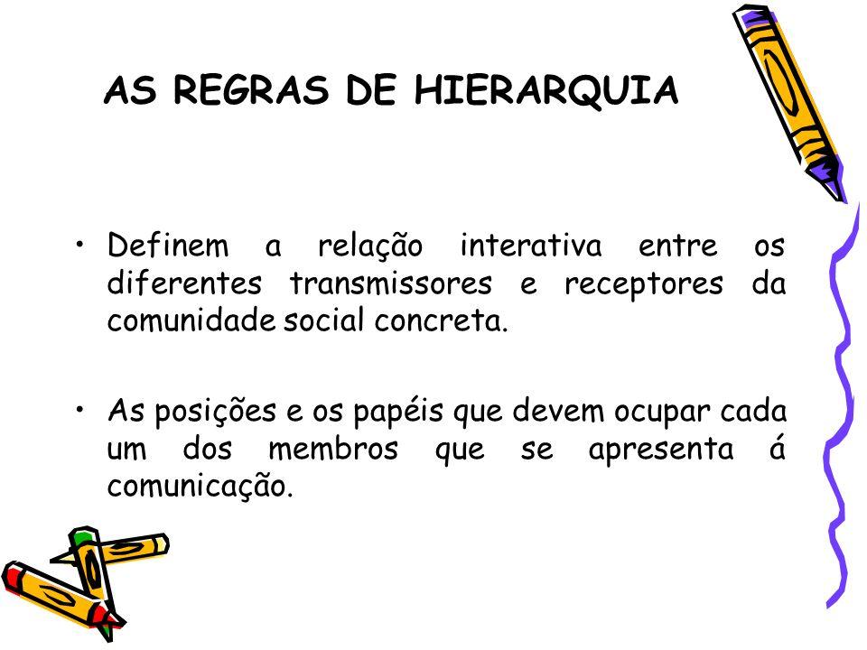 AS REGRAS DE HIERARQUIA Definem a relação interativa entre os diferentes transmissores e receptores da comunidade social concreta. As posições e os pa