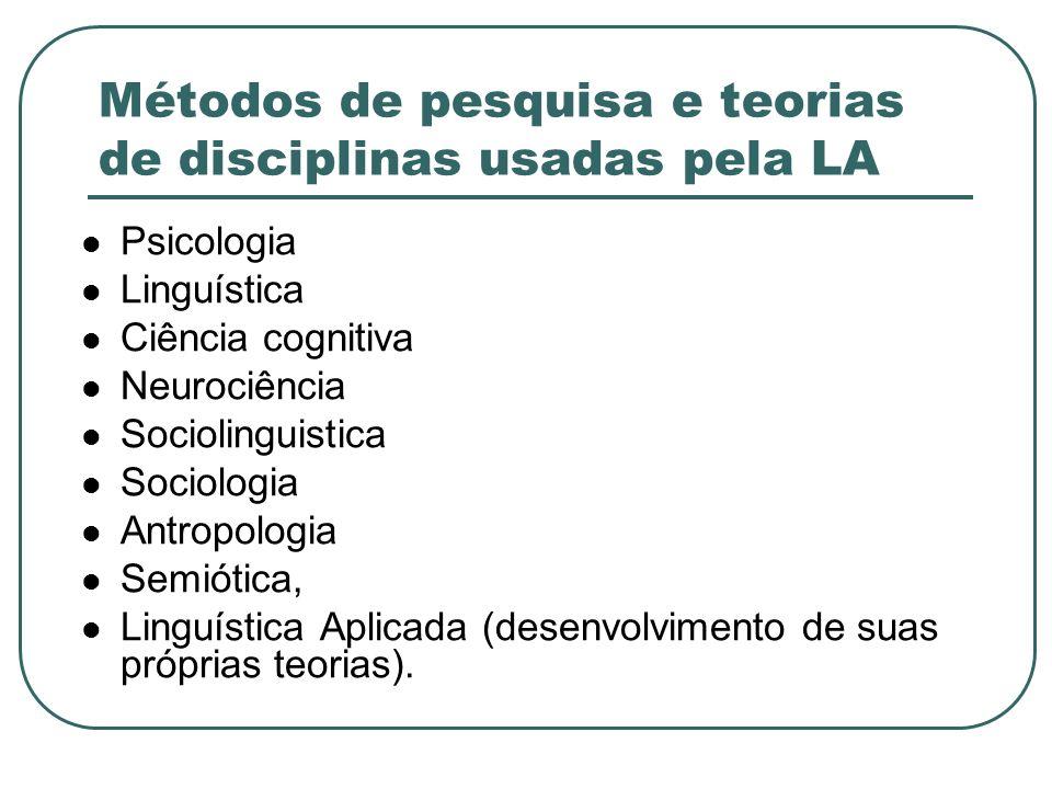 Métodos de pesquisa e teorias de disciplinas usadas pela LA Psicologia Linguística Ciência cognitiva Neurociência Sociolinguistica Sociologia Antropologia Semiótica, Linguística Aplicada (desenvolvimento de suas próprias teorias).