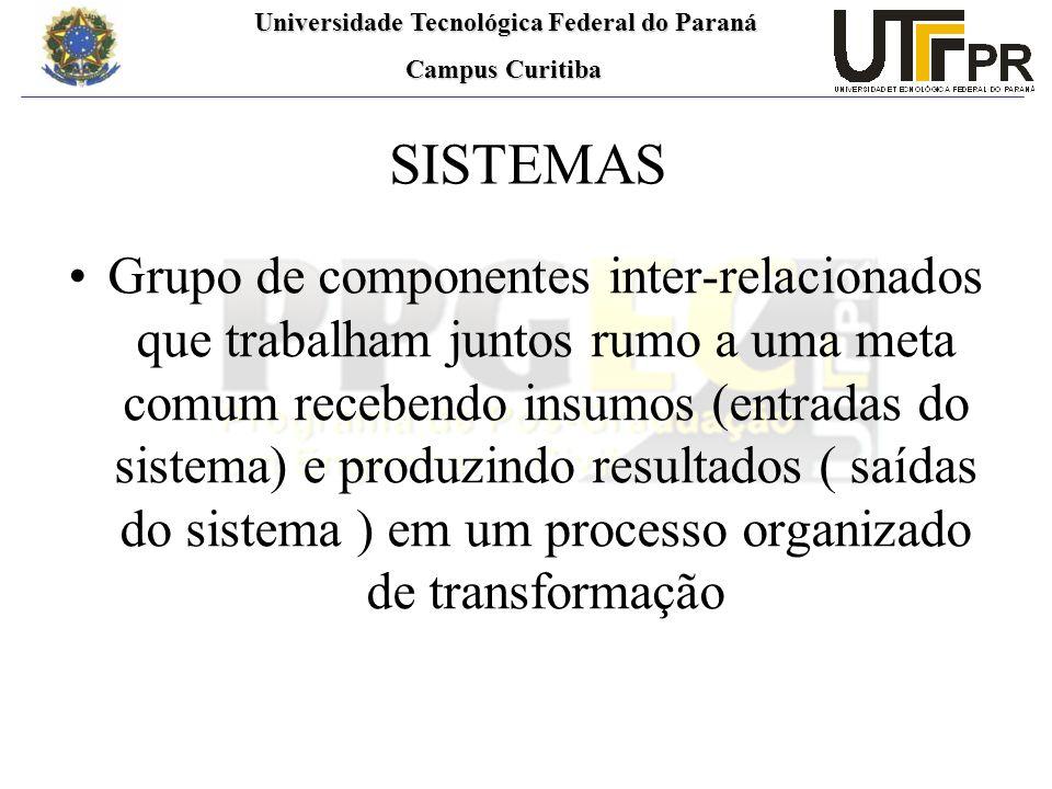 Universidade Tecnológica Federal do Paraná Universidade Tecnológica Federal do Paraná Campus Curitiba Campus Curitiba SISTEMAS Grupo de componentes inter-relacionados que trabalham juntos rumo a uma meta comum recebendo insumos (entradas do sistema) e produzindo resultados ( saídas do sistema ) em um processo organizado de transformação