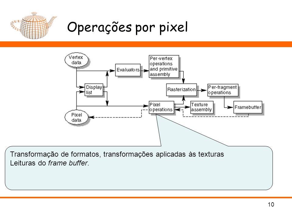 Operações por pixel 10 Transformação de formatos, transformações aplicadas às texturas Leituras do frame buffer.
