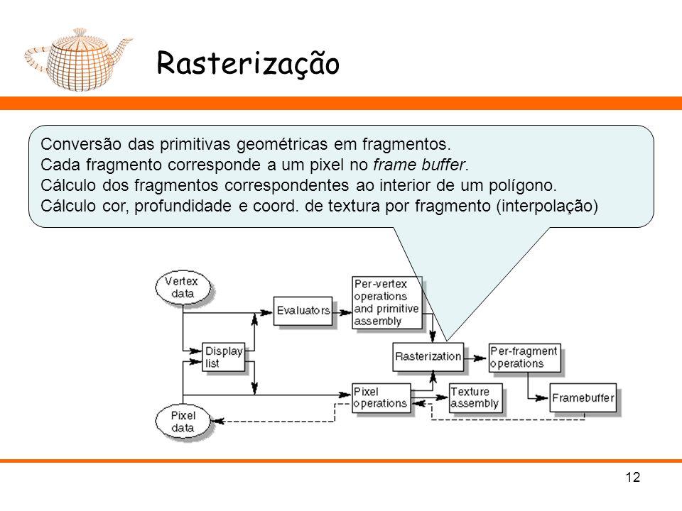 Rasterização 12 Conversão das primitivas geométricas em fragmentos.