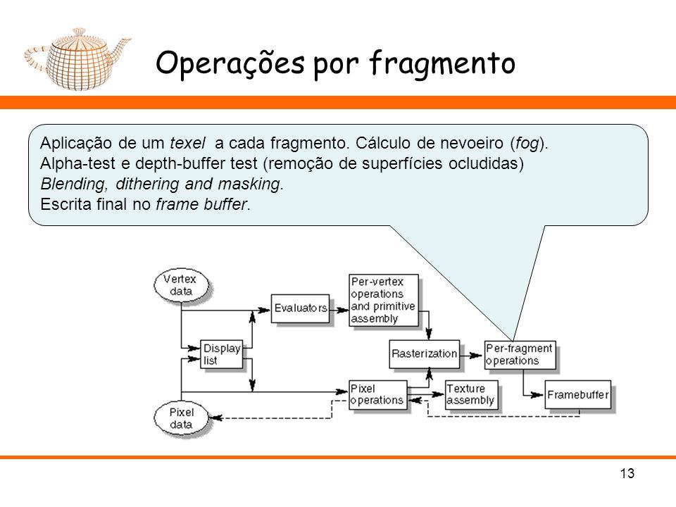 Operações por fragmento 13 Aplicação de um texel a cada fragmento.