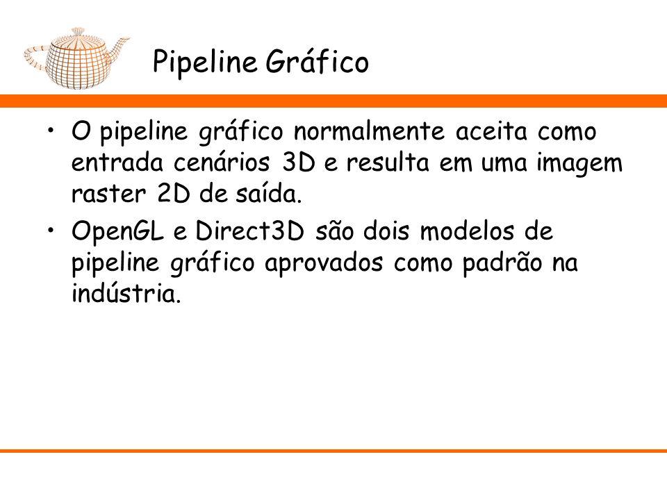 Pipeline Gráfico O pipeline gráfico normalmente aceita como entrada cenários 3D e resulta em uma imagem raster 2D de saída. OpenGL e Direct3D são dois