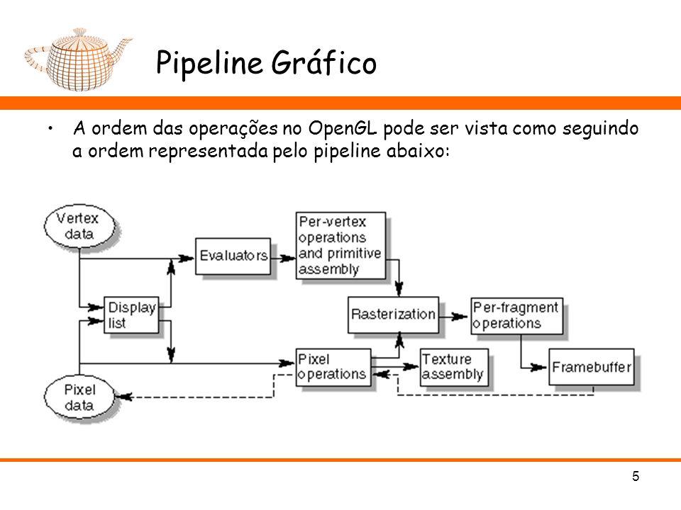 Pipeline Gráfico A ordem das operações no OpenGL pode ser vista como seguindo a ordem representada pelo pipeline abaixo: 5