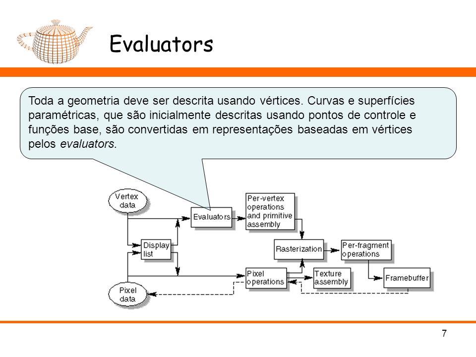 Evaluators 7 Toda a geometria deve ser descrita usando vértices.