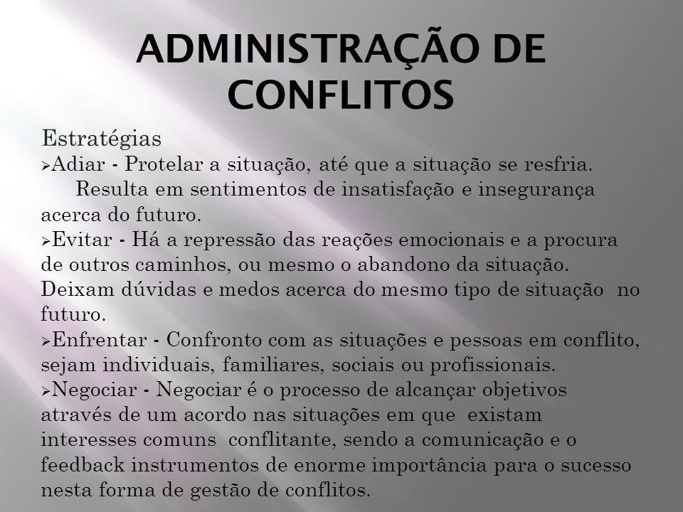 ADMINISTRAÇÃO DE CONFLITOS Estratégias Adiar - Protelar a situação, até que a situação se resfria. Resulta em sentimentos de insatisfação e inseguranç