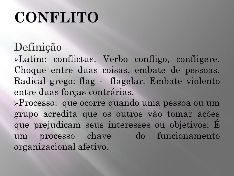 CONFLITO Definição Latim: conflictus. Verbo confligo, confligere. Choque entre duas coisas, embate de pessoas. Radical grego: flag - flagelar. Embate