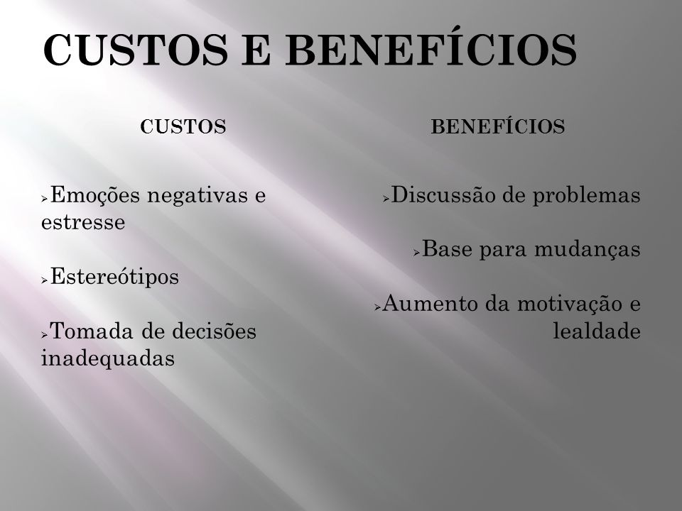 CUSTOS E BENEFÍCIOS CUSTOSBENEFÍCIOS Emoções negativas e estresse Estereótipos Tomada de decisões inadequadas Discussão de problemas Base para mudança