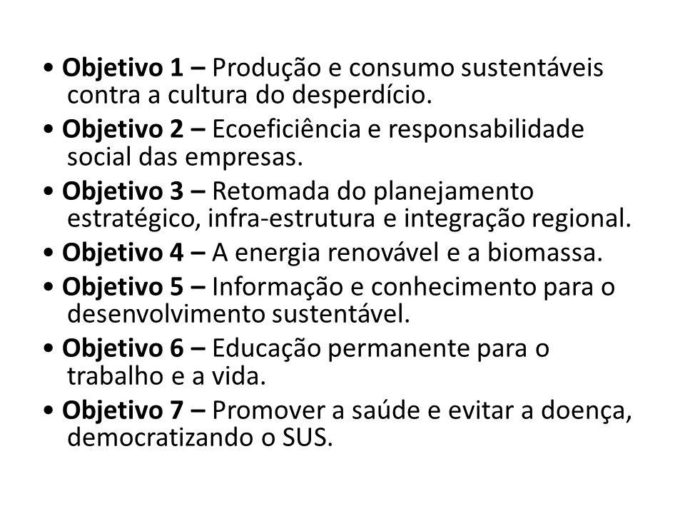 Objetivo 1 – Produção e consumo sustentáveis contra a cultura do desperdício. Objetivo 2 – Ecoeficiência e responsabilidade social das empresas. Objet