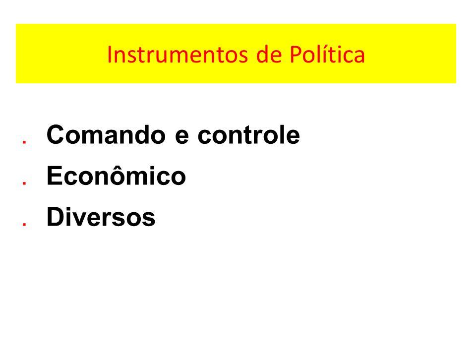 Instrumentos de Política. Comando e controle. Econômico. Diversos