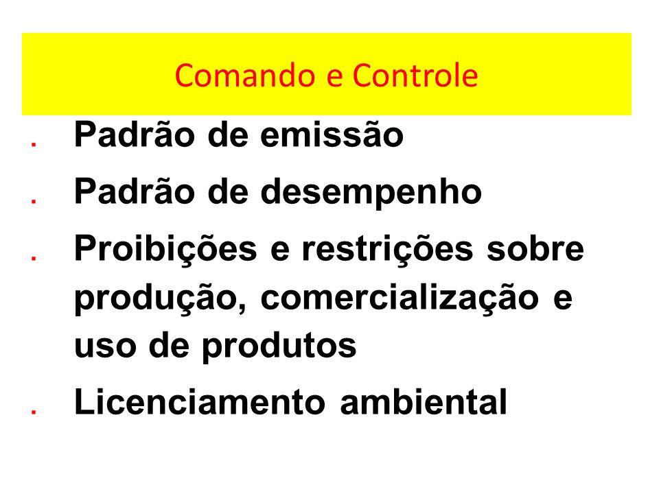 Comando e Controle.Padrão de emissão.Padrão de desempenho.Proibições e restrições sobre produção, comercialização e uso de produtos.Licenciamento ambiental