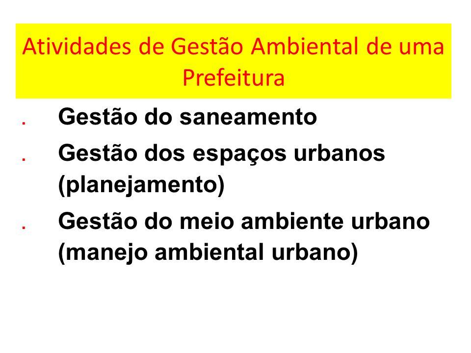 Atividades de Gestão Ambiental de uma Prefeitura.Gestão do saneamento.Gestão dos espaços urbanos (planejamento).Gestão do meio ambiente urbano (manejo ambiental urbano)