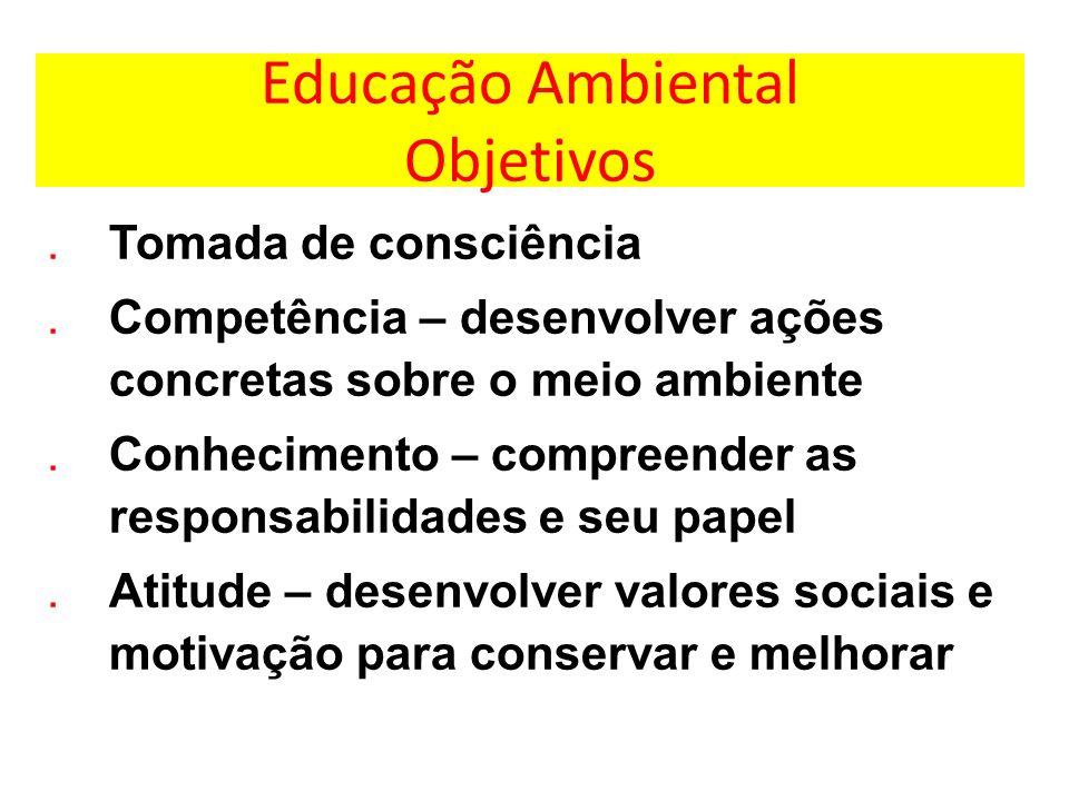 Educação Ambiental Objetivos.Tomada de consciência.Competência – desenvolver ações concretas sobre o meio ambiente.Conhecimento – compreender as responsabilidades e seu papel.Atitude – desenvolver valores sociais e motivação para conservar e melhorar