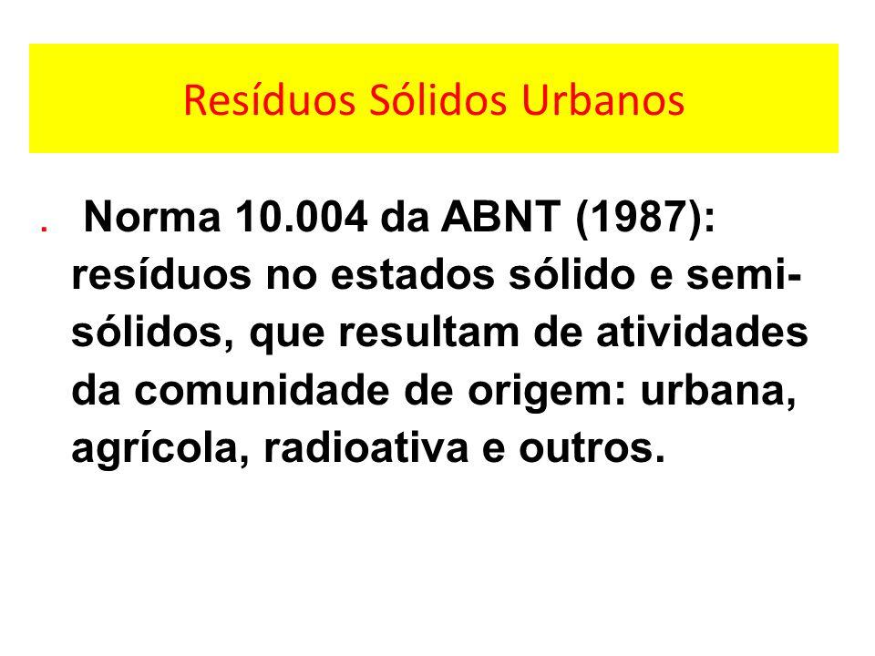 Resíduos Sólidos Urbanos. Norma 10.004 da ABNT (1987): resíduos no estados sólido e semi- sólidos, que resultam de atividades da comunidade de origem: