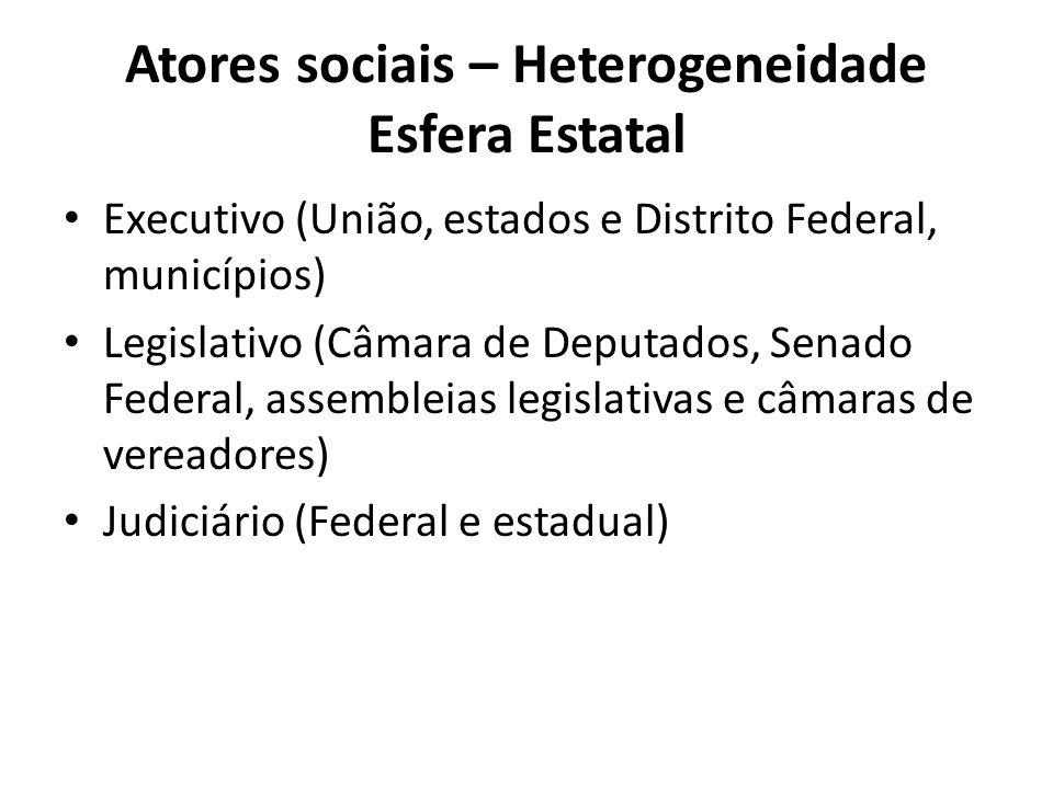 Atores sociais – Heterogeneidade Esfera Estatal Executivo (União, estados e Distrito Federal, municípios) Legislativo (Câmara de Deputados, Senado Fed