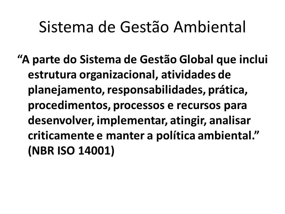 Sistema de Gestão Ambiental A parte do Sistema de Gestão Global que inclui estrutura organizacional, atividades de planejamento, responsabilidades, prática, procedimentos, processos e recursos para desenvolver, implementar, atingir, analisar criticamente e manter a política ambiental.
