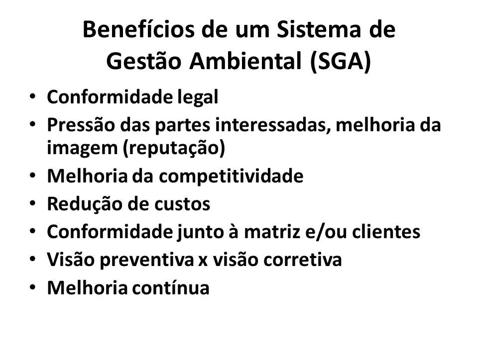 Benefícios de um Sistema de Gestão Ambiental (SGA) Conformidade legal Pressão das partes interessadas, melhoria da imagem (reputação) Melhoria da comp