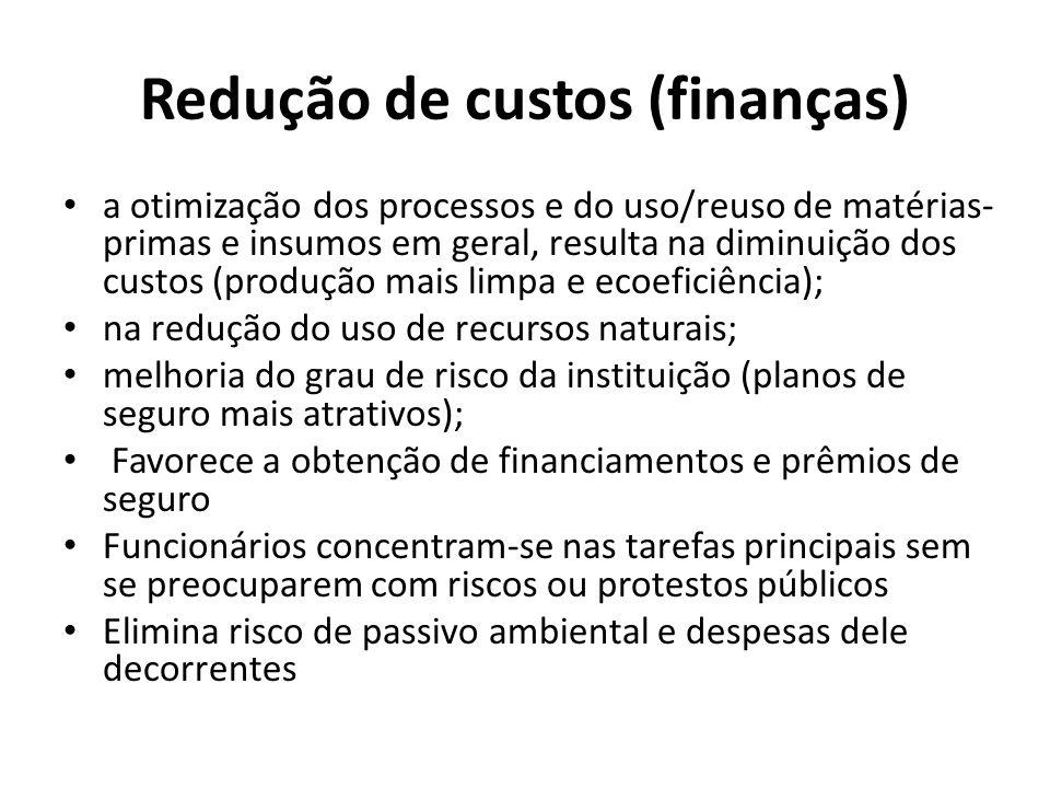 Redução de custos (finanças) a otimização dos processos e do uso/reuso de matérias- primas e insumos em geral, resulta na diminuição dos custos (produ