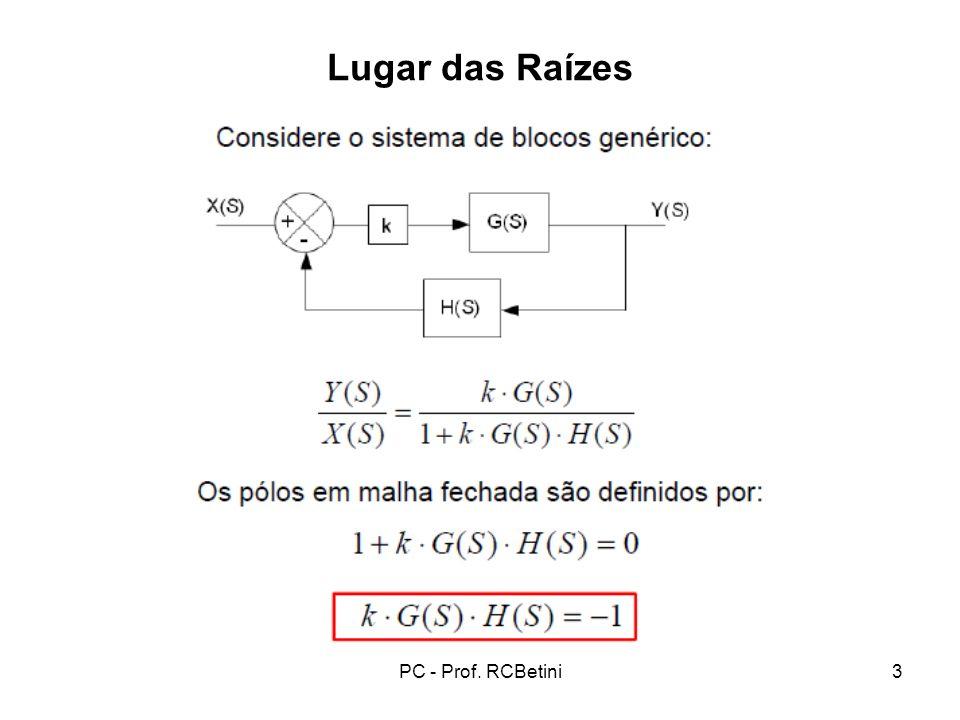 PC - Prof. RCBetini3 Lugar das Raízes