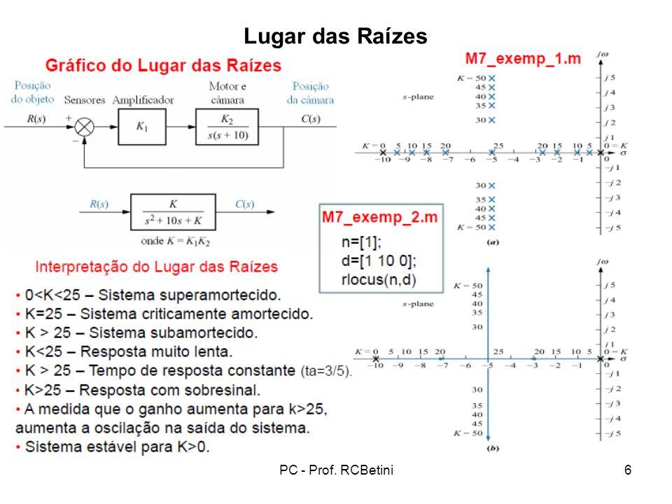 PC - Prof. RCBetini6 Lugar das Raízes