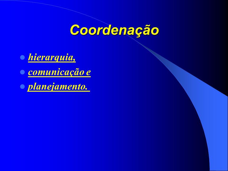 Coordenação hierarquia, comunicação e planejamento.