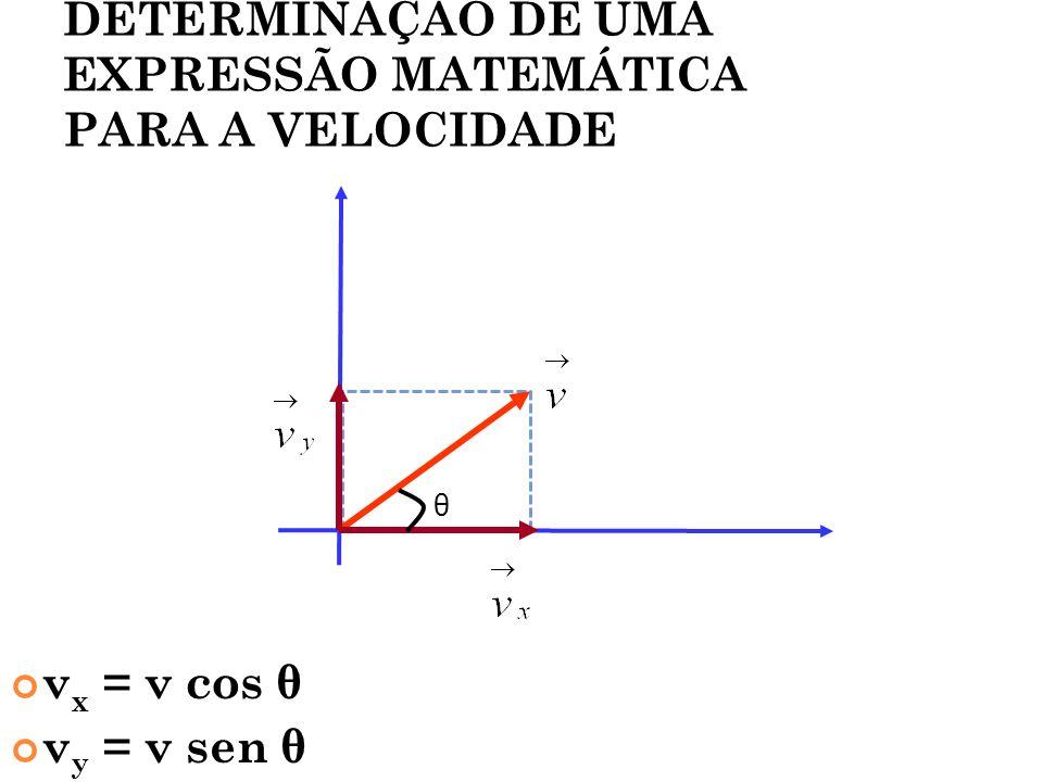 DETERMINAÇÃO DE UMA EXPRESSÃO MATEMÁTICA PARA A VELOCIDADE v x = v cos θ v y = v sen θ θ