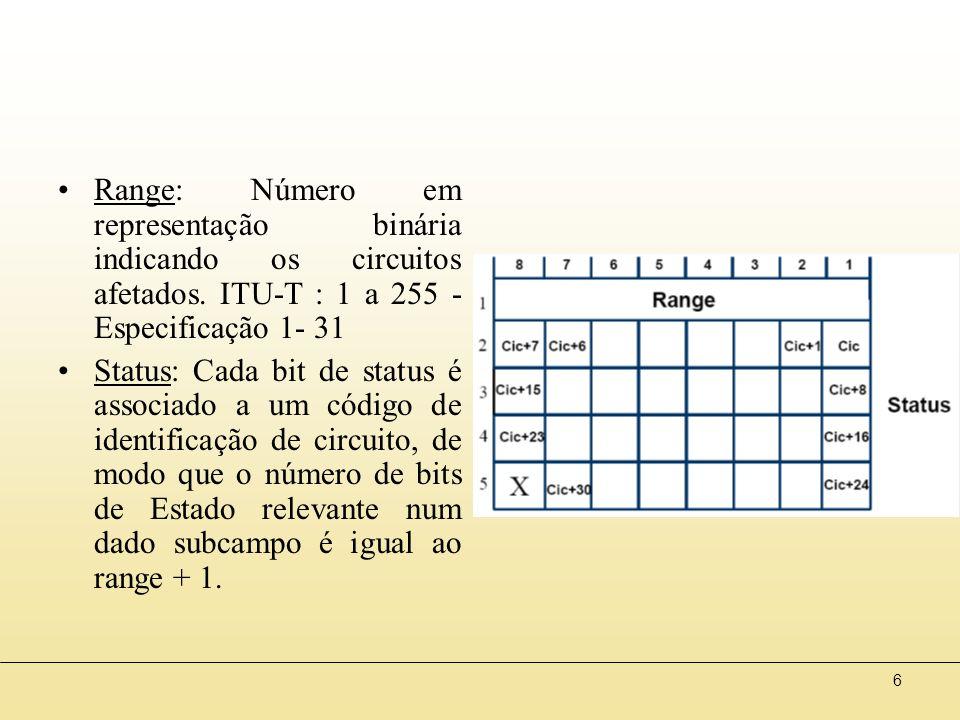 6 Range: Número em representação binária indicando os circuitos afetados.