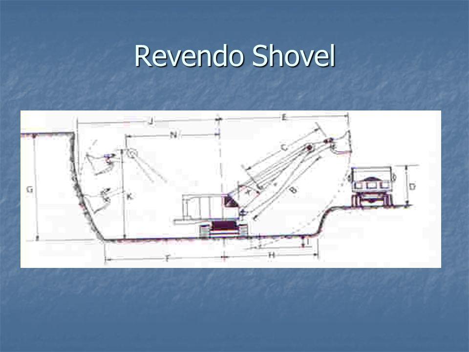 Revendo Shovel