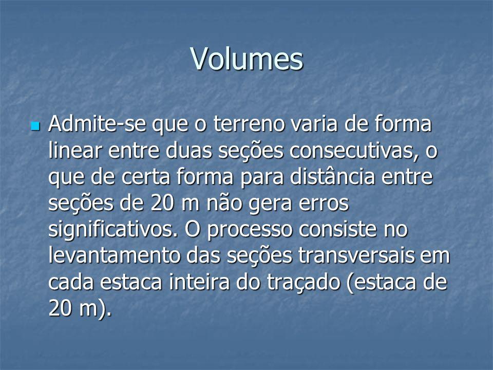 Volumes Admite-se que o terreno varia de forma linear entre duas seções consecutivas, o que de certa forma para distância entre seções de 20 m não ger