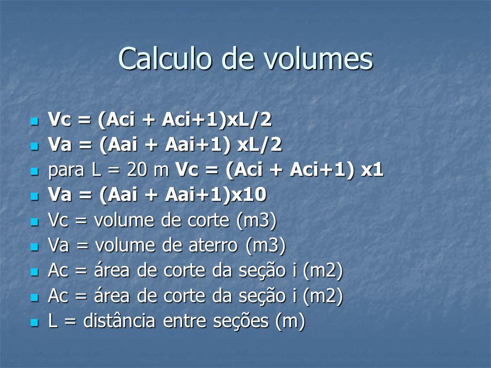 Calculo de volumes Vc = (Aci + Aci+1)xL/2 Vc = (Aci + Aci+1)xL/2 Va = (Aai + Aai+1) xL/2 Va = (Aai + Aai+1) xL/2 para L = 20 m Vc = (Aci + Aci+1) x1 p