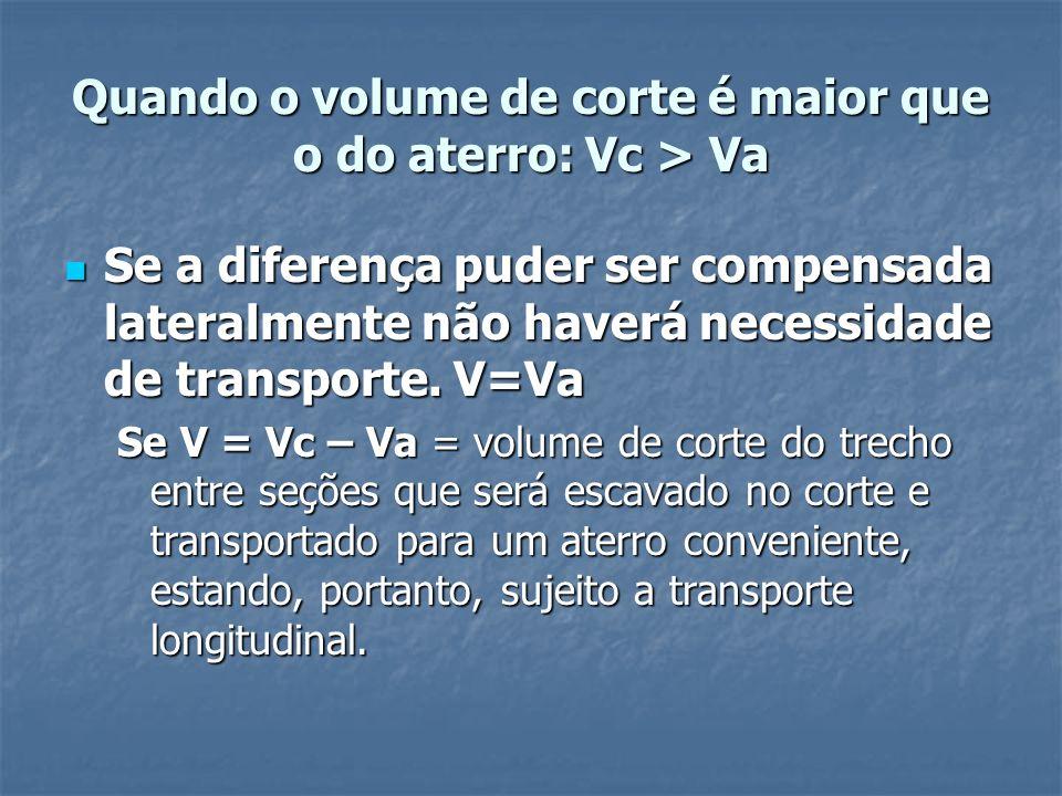 Quando o volume de corte é maior que o do aterro: Vc > Va Se a diferença puder ser compensada lateralmente não haverá necessidade de transporte. V=Va