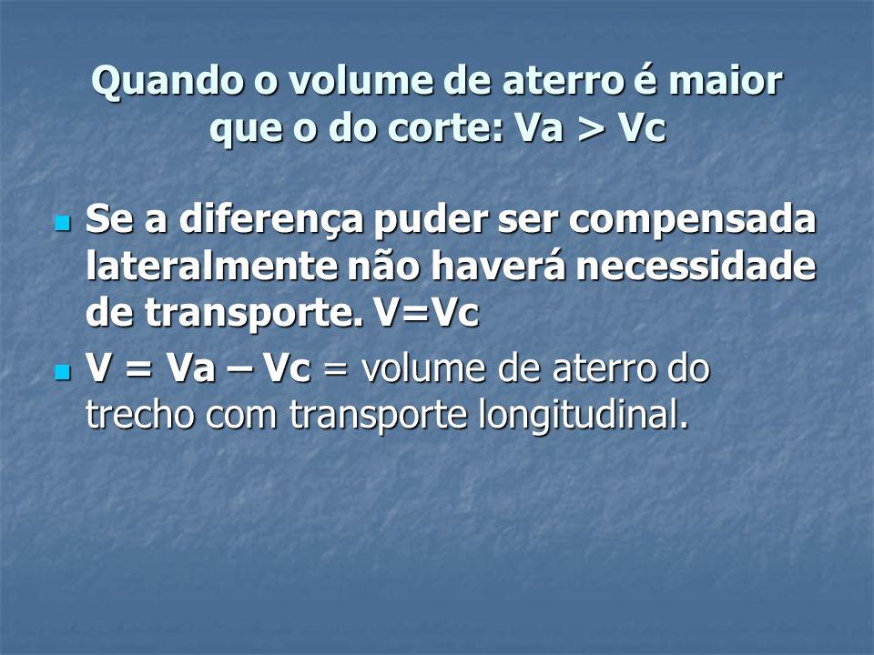 Quando o volume de aterro é maior que o do corte: Va > Vc Se a diferença puder ser compensada lateralmente não haverá necessidade de transporte. V=Vc