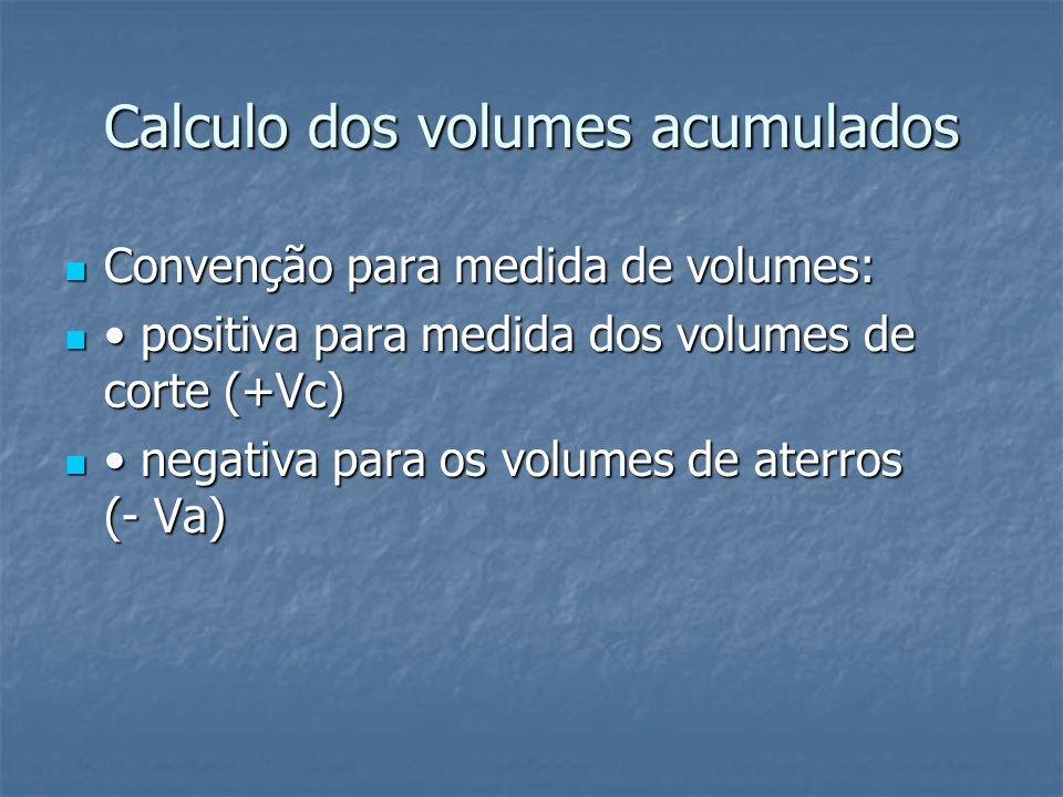 Calculo dos volumes acumulados Convenção para medida de volumes: Convenção para medida de volumes: positiva para medida dos volumes de corte (+Vc) pos