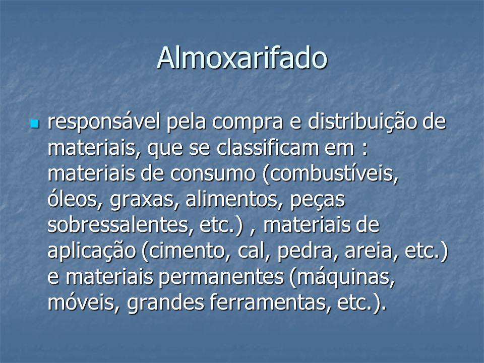 Almoxarifado responsável pela compra e distribuição de materiais, que se classificam em : materiais de consumo (combustíveis, óleos, graxas, alimentos