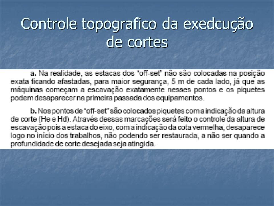 Controle topografico da exedcução de cortes