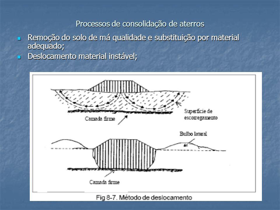 Processos de consolidação de aterros Remoção do solo de má qualidade e substituição por material adequado; Remoção do solo de má qualidade e substitui