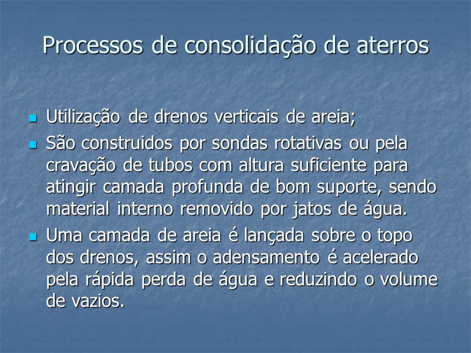 Processos de consolidação de aterros Utilização de drenos verticais de areia; Utilização de drenos verticais de areia; São construidos por sondas rota