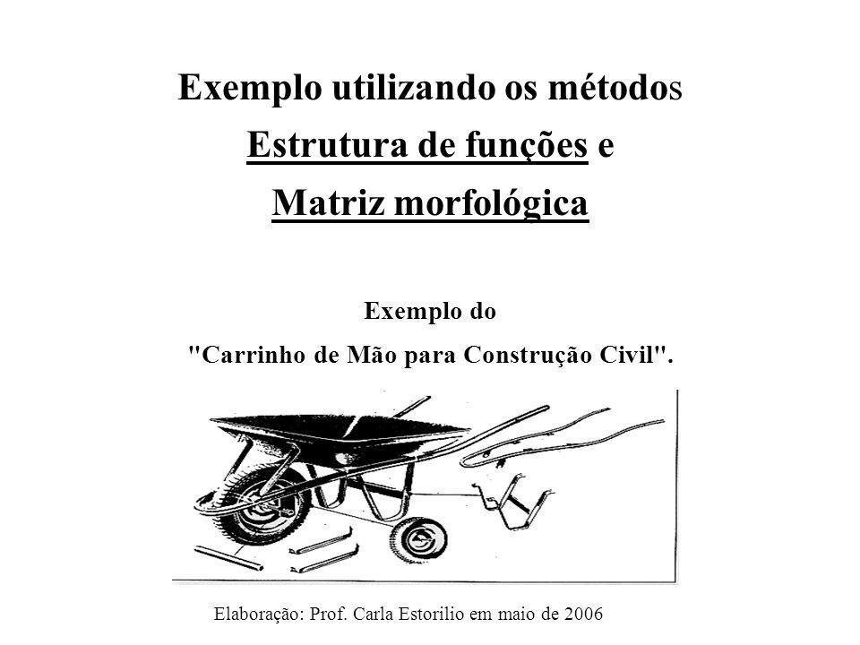 Exemplo utilizando os métodos Estrutura de funções e Matriz morfológica Exemplo do