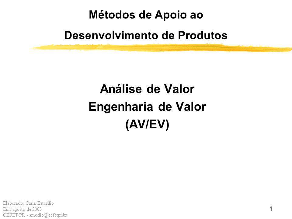 1 Análise de Valor Engenharia de Valor (AV/EV) Elaborado: Carla Estorilio Em: agosto de 2003 CEFET/PR - amodio@cefetpr.br Métodos de Apoio ao Desenvol