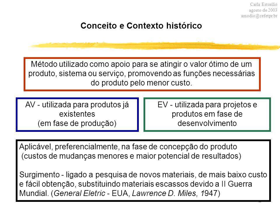 2 Conceito e Contexto histórico Método utilizado como apoio para se atingir o valor ótimo de um produto, sistema ou serviço, promovendo as funções nec