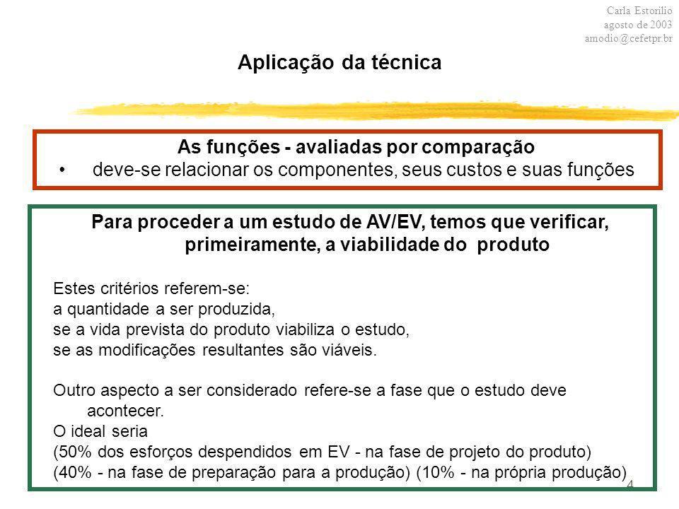 4 Aplicação da técnica As funções - avaliadas por comparação deve-se relacionar os componentes, seus custos e suas funções Carla Estorilio agosto de 2