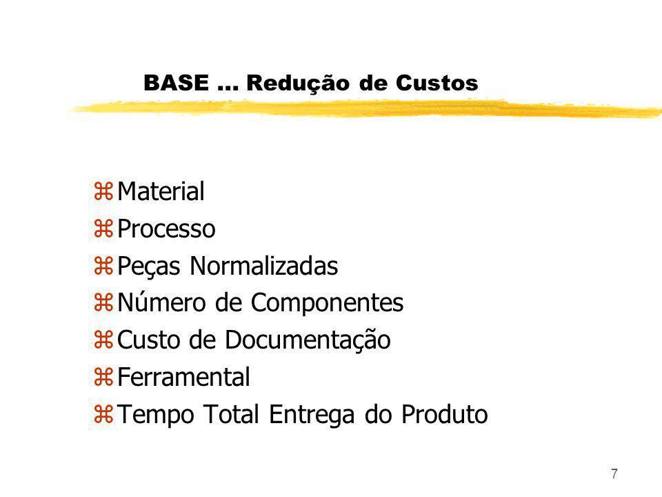 7 BASE... Redução de Custos zMaterial zProcesso zPeças Normalizadas zNúmero de Componentes zCusto de Documentação zFerramental zTempo Total Entrega do