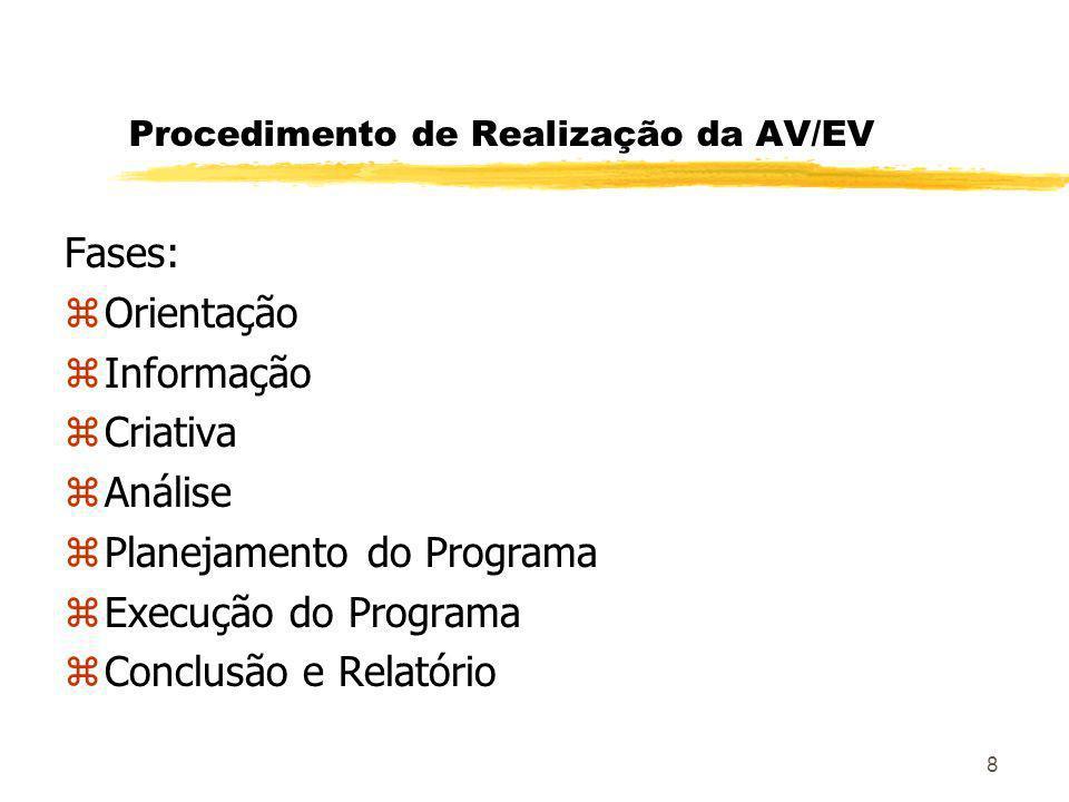 8 Procedimento de Realização da AV/EV Fases: zOrientação zInformação zCriativa zAnálise zPlanejamento do Programa zExecução do Programa zConclusão e R