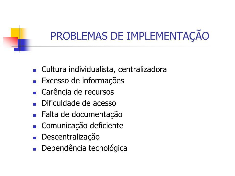 PROBLEMAS DE IMPLEMENTAÇÃO Cultura individualista, centralizadora Excesso de informações Carência de recursos Dificuldade de acesso Falta de documenta