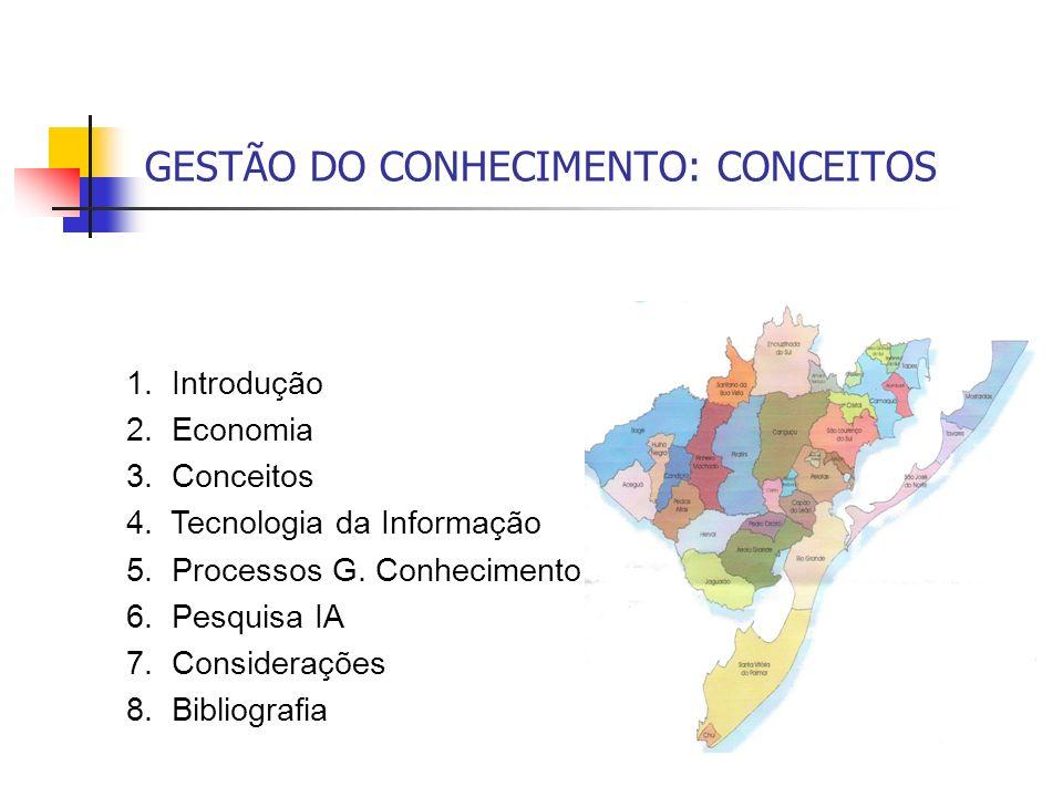 GESTÃO DO CONHECIMENTO: CONCEITOS 1. Introdução 2. Economia 3. Conceitos 4. Tecnologia da Informação 5. Processos G. Conhecimento 6. Pesquisa IA 7. Co
