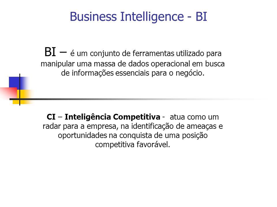 Business Intelligence - BI BI – é um conjunto de ferramentas utilizado para manipular uma massa de dados operacional em busca de informações essenciai