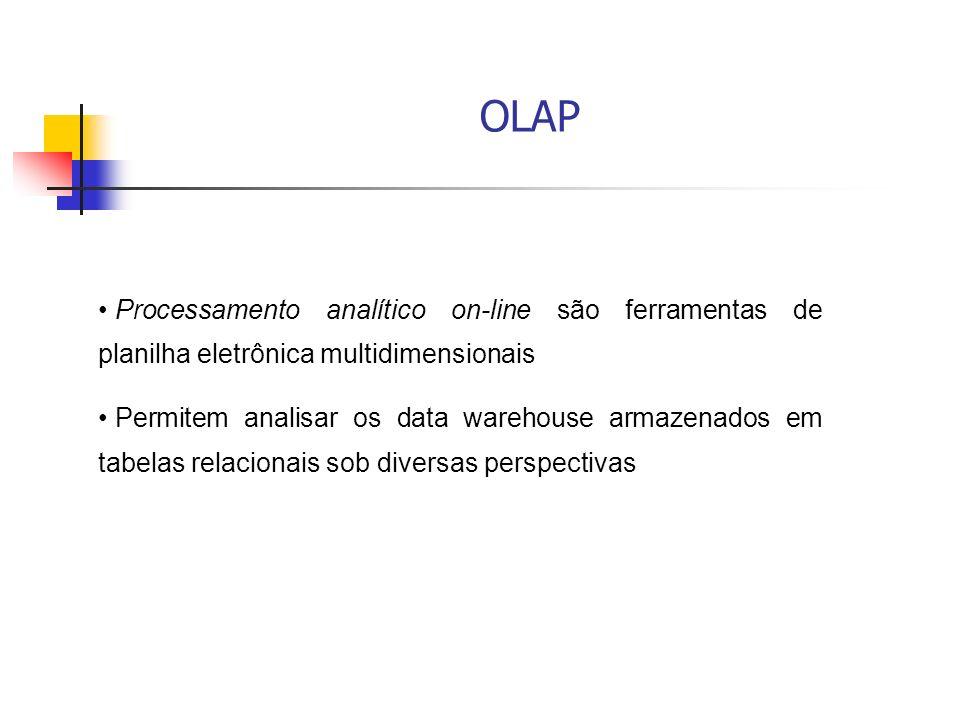 OLAP Processamento analítico on-line são ferramentas de planilha eletrônica multidimensionais Permitem analisar os data warehouse armazenados em tabel