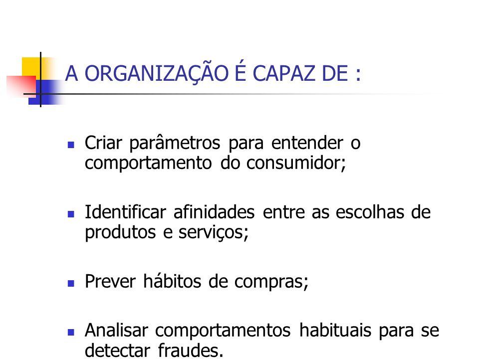 A ORGANIZAÇÃO É CAPAZ DE : Criar parâmetros para entender o comportamento do consumidor; Identificar afinidades entre as escolhas de produtos e serviç
