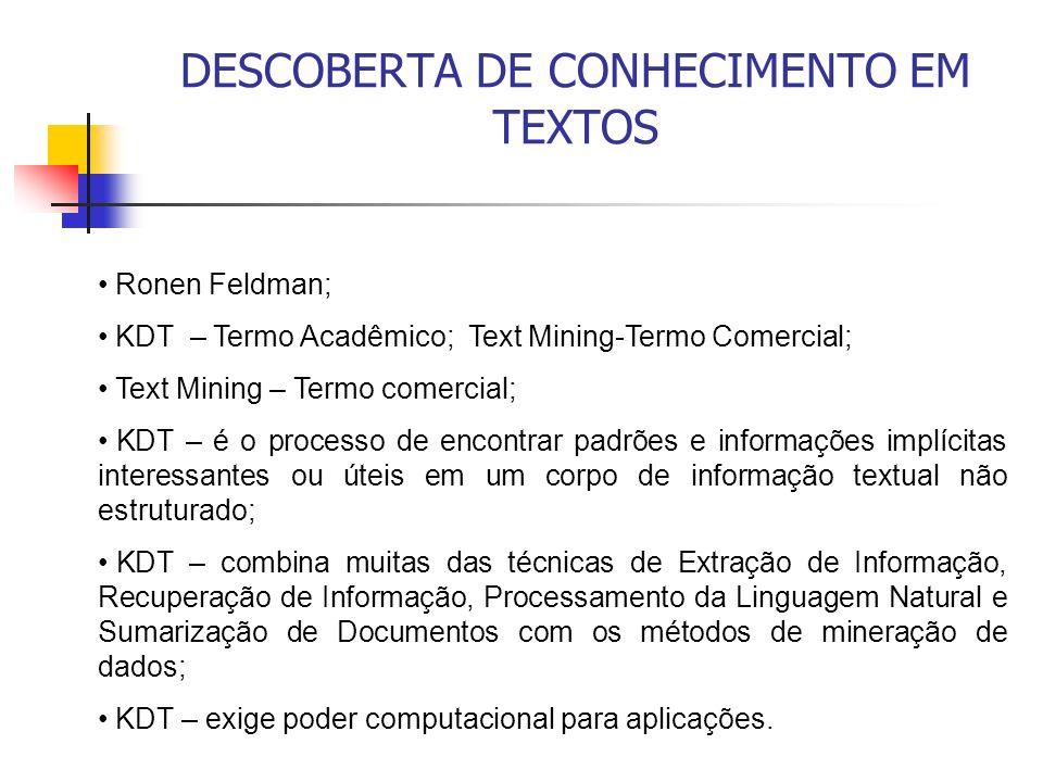 DESCOBERTA DE CONHECIMENTO EM TEXTOS Ronen Feldman; KDT – Termo Acadêmico; Text Mining-Termo Comercial; Text Mining – Termo comercial; KDT – é o proce